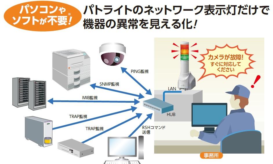 新着情報イメージ画像